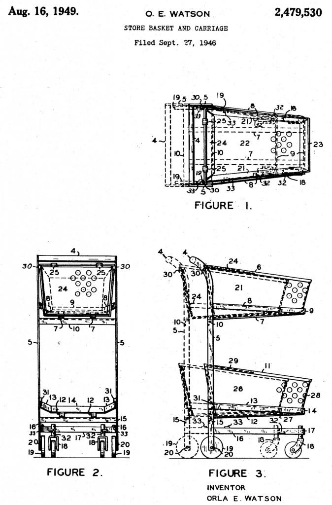 Patente de carro de la compra