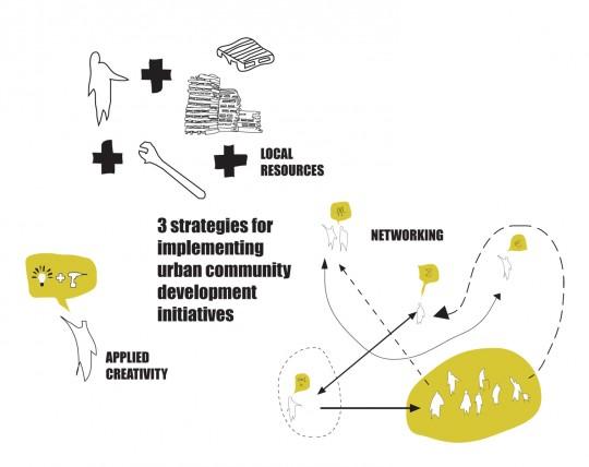 esquema estrategias Dossier aB ING